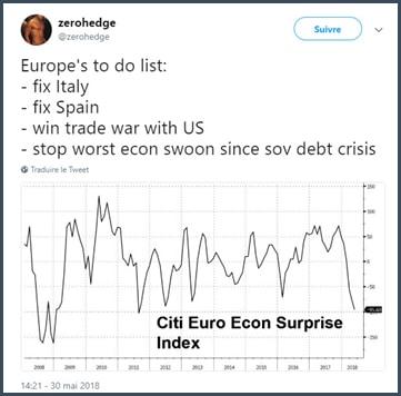 UE - aide économique - Italie - Espagne