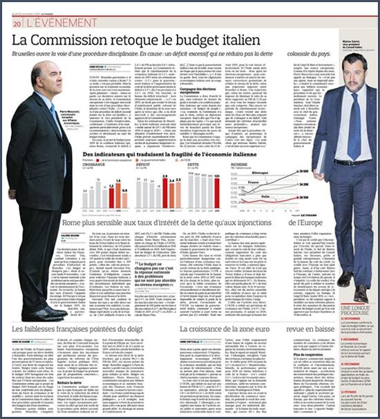 Matteo Salvini - Moscovici - critique budget italien