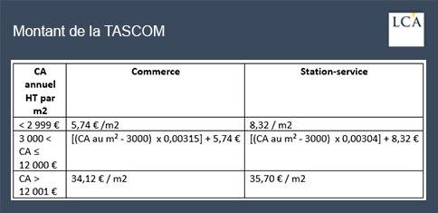 TASCOM - taxe entreprise - fiscalité