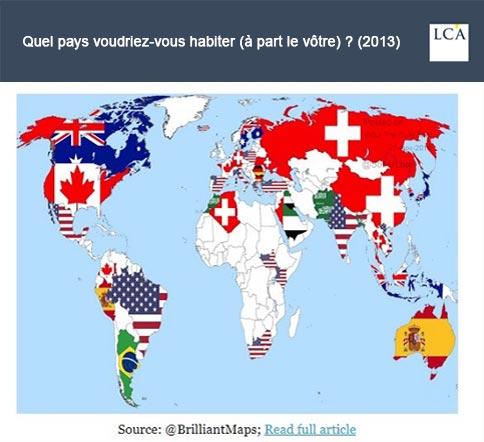 Suisse - pays européen le plus attractif - hors UE