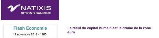 Natixis - zone euro