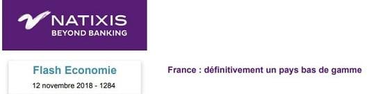 Natixis - France