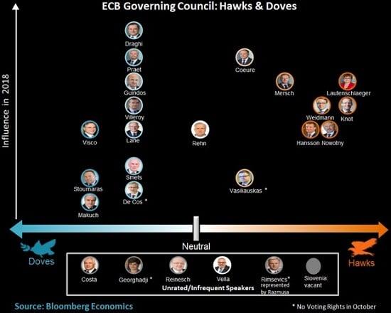 BCE - QE