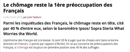 chômage - France - baromètre Ipsos/Sopra Steria What Worries the World