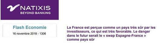 France - Espagne - investissement