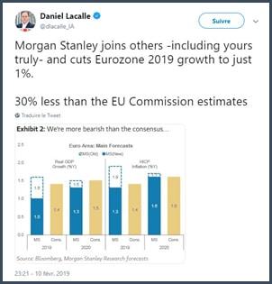 Morgan Stanley abaisse prévision de croissance zone euro