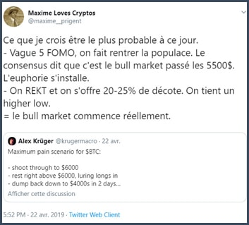 tweet evolution bitcoin