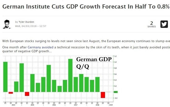graphique office fédéral des statistiques allemand prévision de croissance trimestrielle