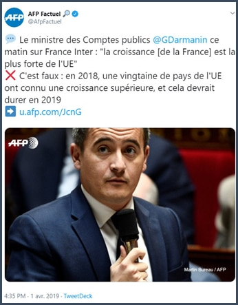 Tweet AFP Factuel une vingtaine de pays de l'UE ont connu une croissance supérieure à la France en 2018