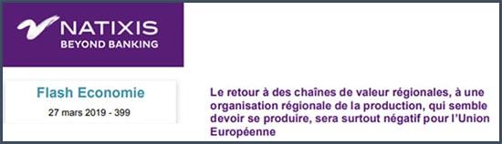 Natixis Le retour à des chaînes de valeur régionales sera surtout négatif pour l'UE