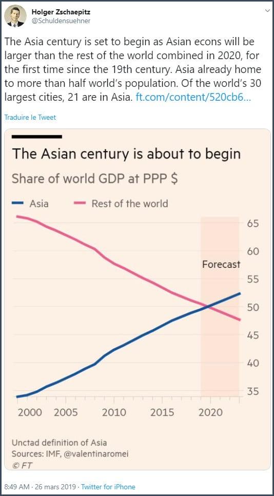 Tweet le siècle asiatique est sur le point de commencer