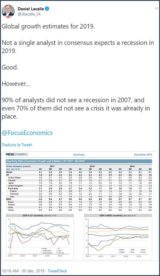 Twet Daniel Lacalle estimations de croissance 2019